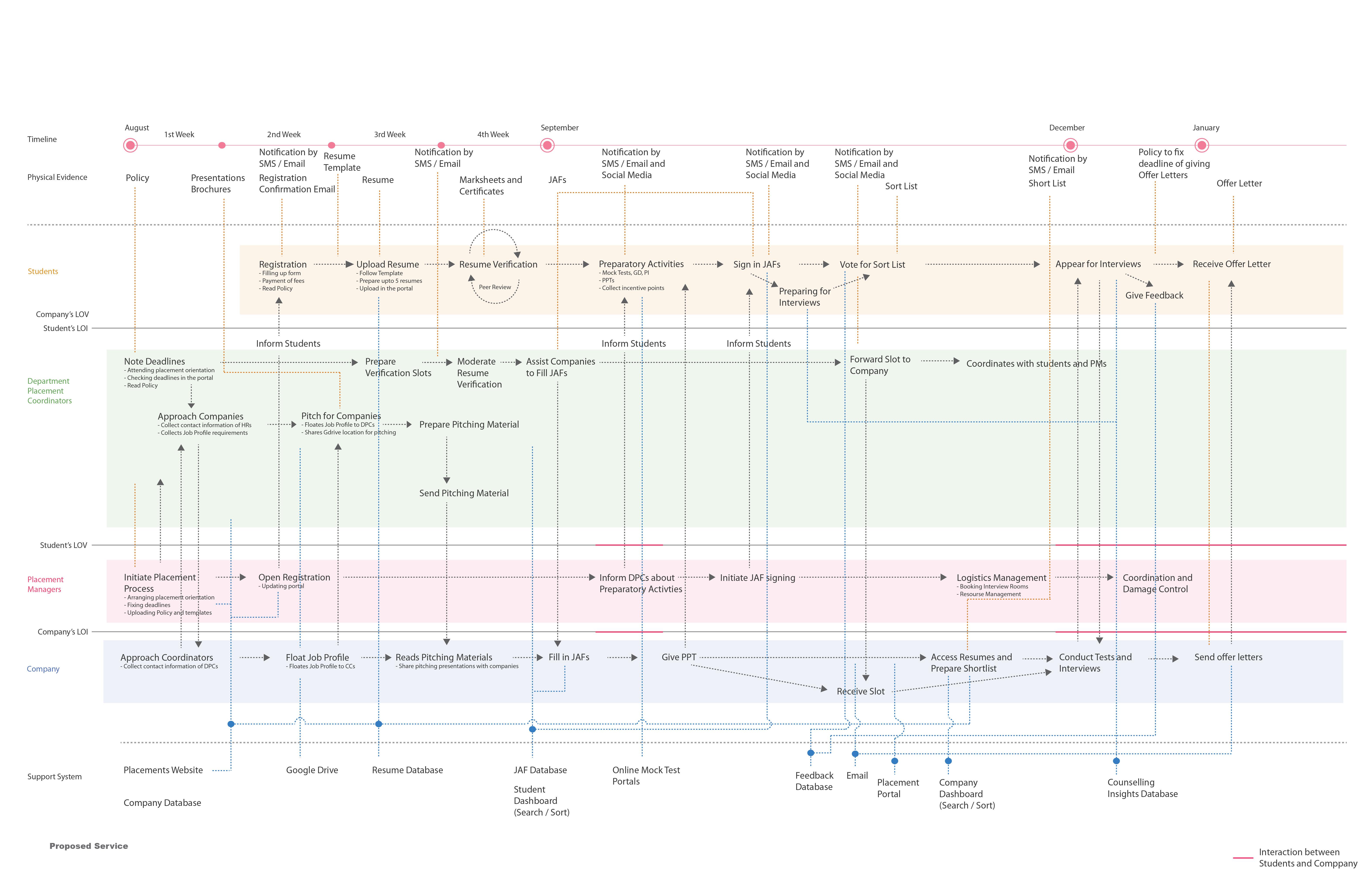 physics timeline Create a timeline now physics timeline.